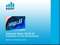 Studie Internetfacts
